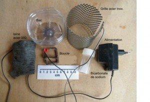 Exemple électrolyse 2 Sans-titre1-300x205